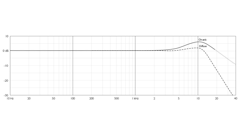 4006-curve-3.jpg